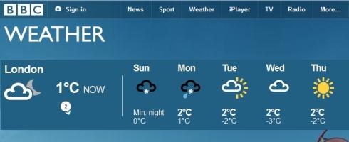 london_weather